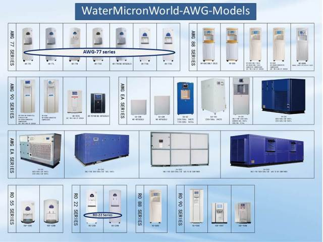 WMW-AWG-MODELS Presentation 15L to 5000L